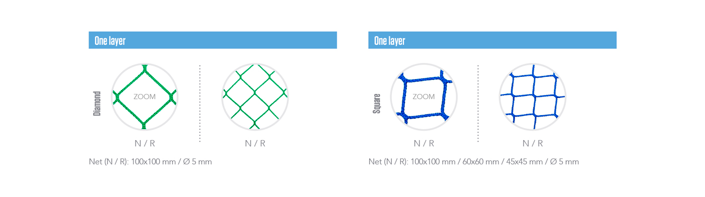 Netting - Knotless Polypropylene High Tenacity - One Layer - VISORNETS