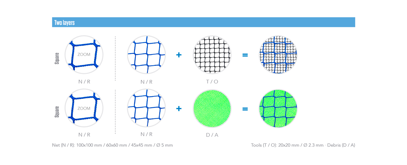 Netting - Knotless Polypropylene High Tenacity - Two Layers - VISORNETS