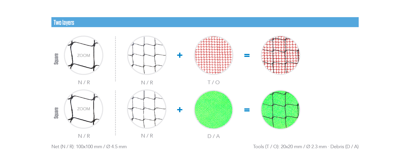 Netting - Knotted Polyamide High Tenacity - Two Layers - VISORNETS