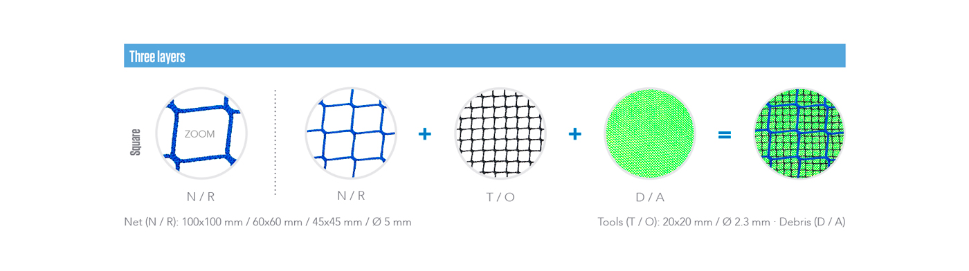 Netting - Knotless Polypropylene High Tenacity - Three Layers - VISORNETS