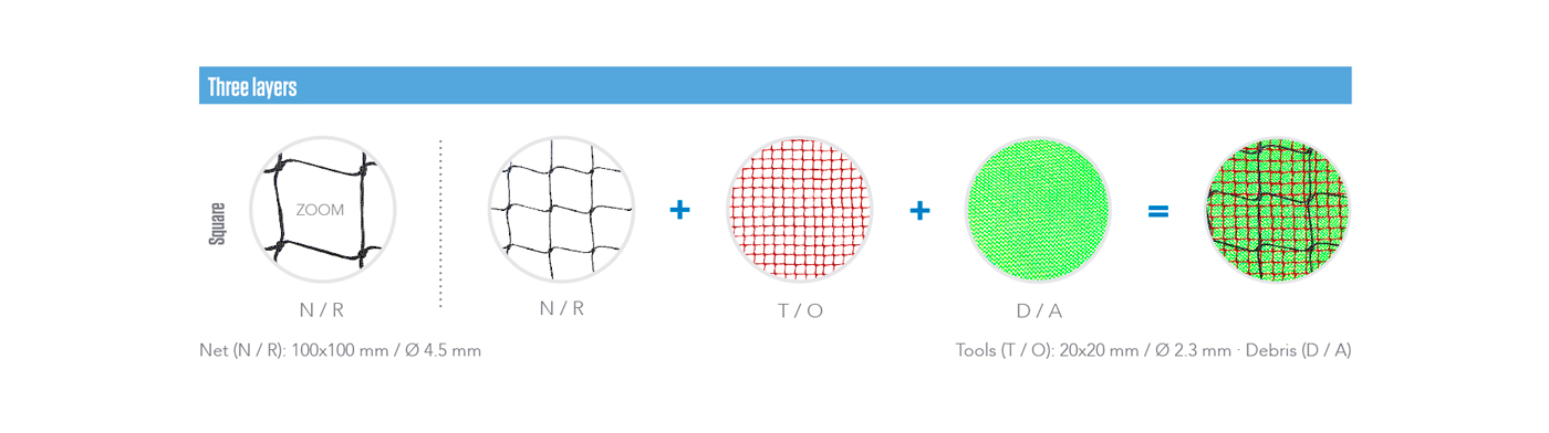 Netting - Knotted Polyamide High Tenacity - Three Layers - VISORNETS