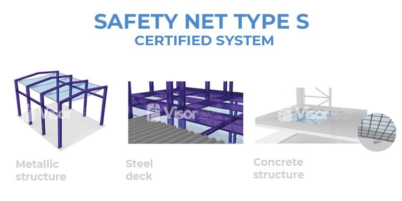 safety net type S by visornets