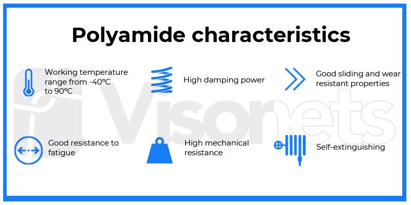 polyamide-characteristics-visornets
