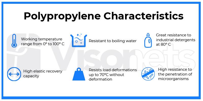 polypropilene-characteristics-visornets