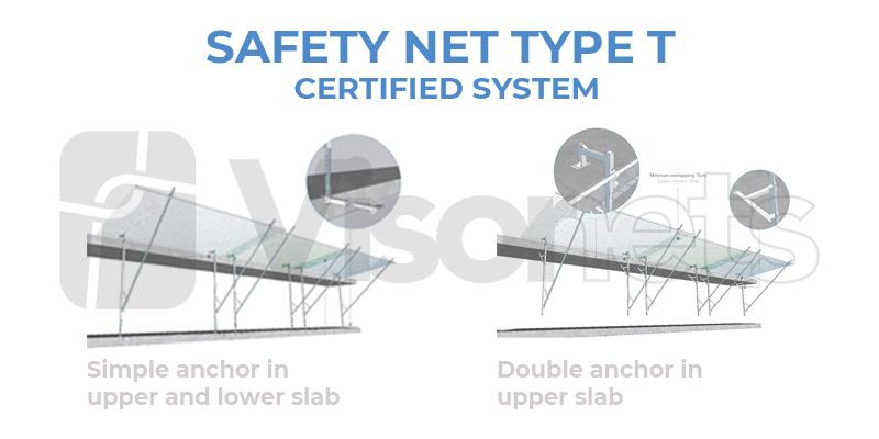 safety net type T by visornets
